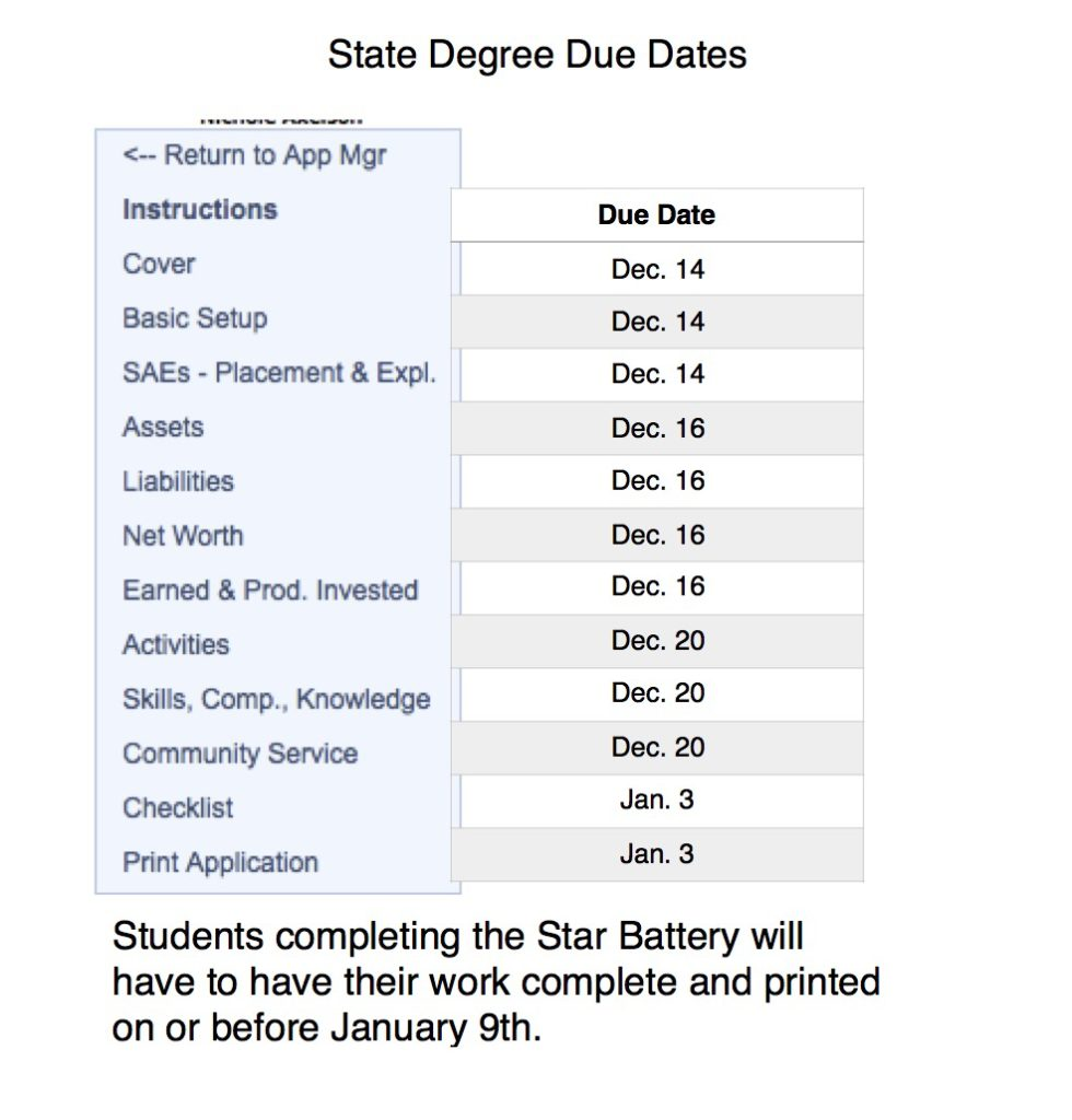 state-degree-dates